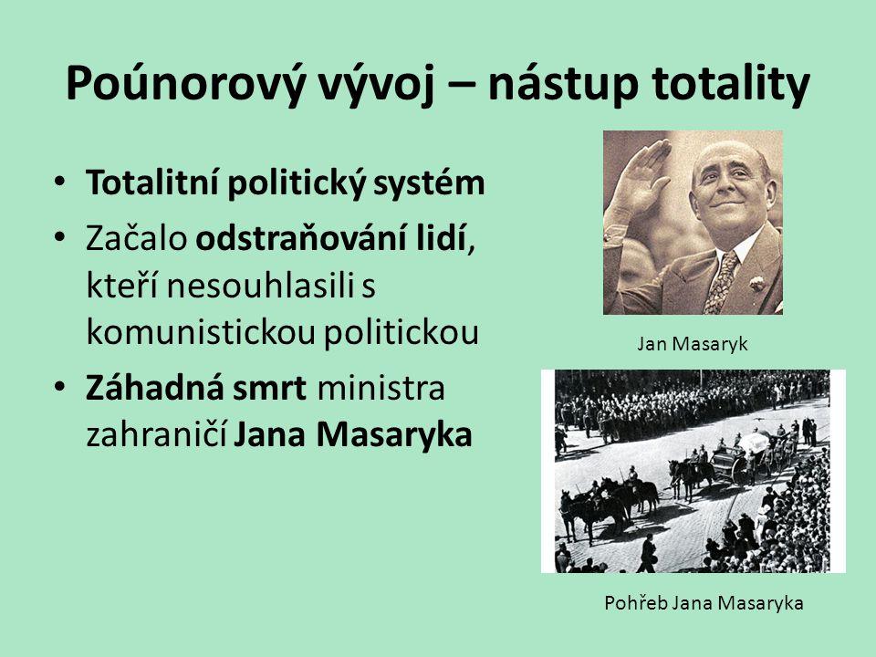 Poúnorový vývoj – nástup totality Totalitní politický systém Začalo odstraňování lidí, kteří nesouhlasili s komunistickou politickou Záhadná smrt mini