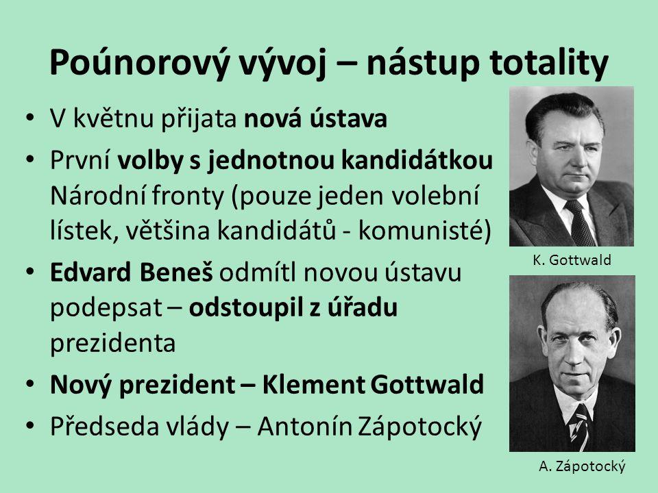 Poúnorový vývoj – nástup totality V květnu přijata nová ústava První volby s jednotnou kandidátkou Národní fronty (pouze jeden volební lístek, většina