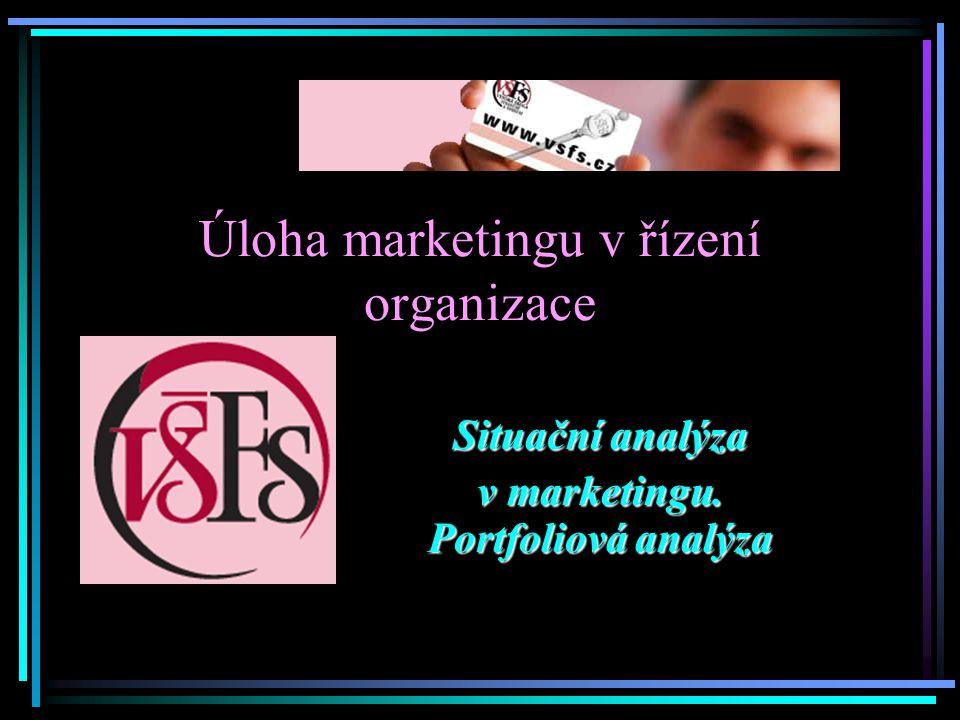 Úloha marketingu v řízení organizace Situační analýza v marketingu. Portfoliová analýza