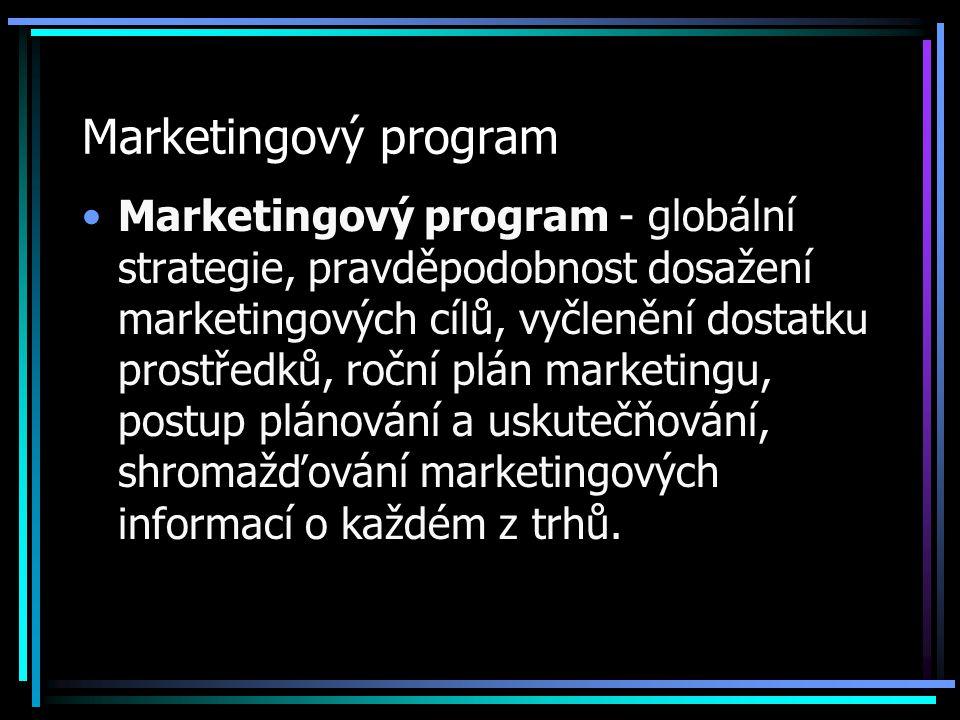 Marketingový program Marketingový program - globální strategie, pravděpodobnost dosažení marketingových cílů, vyčlenění dostatku prostředků, roční plá