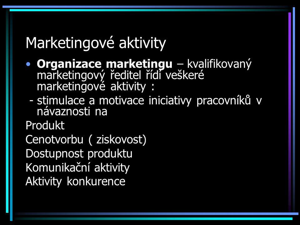 Marketingové aktivity Organizace marketingu – kvalifikovaný marketingový ředitel řídí veškeré marketingové aktivity : - stimulace a motivace iniciativ