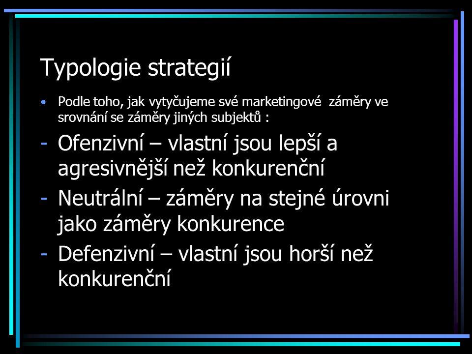 Typologie strategií Podle toho, jak vytyčujeme své marketingové záměry ve srovnání se záměry jiných subjektů : -Ofenzivní – vlastní jsou lepší a agres