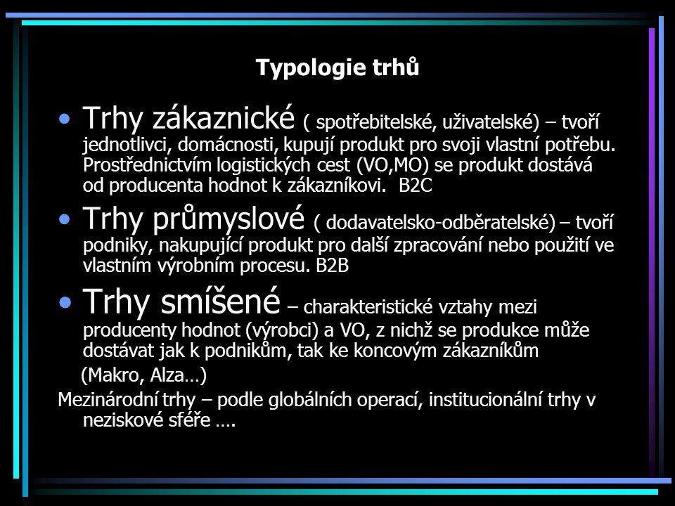Typologie trhů Trhy zákaznické ( spotřebitelské, uživatelské) – tvoří jednotlivci, domácnosti, kupují produkt pro svoji vlastní potřebu. Prostřednictv