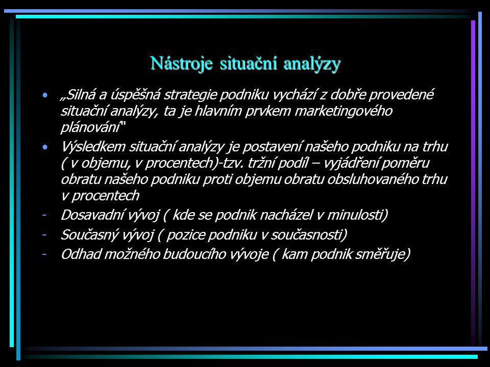 """Nástroje situační analýzy """"Silná a úspěšná strategie podniku vychází z dobře provedené situační analýzy, ta je hlavním prvkem marketingového plánování"""
