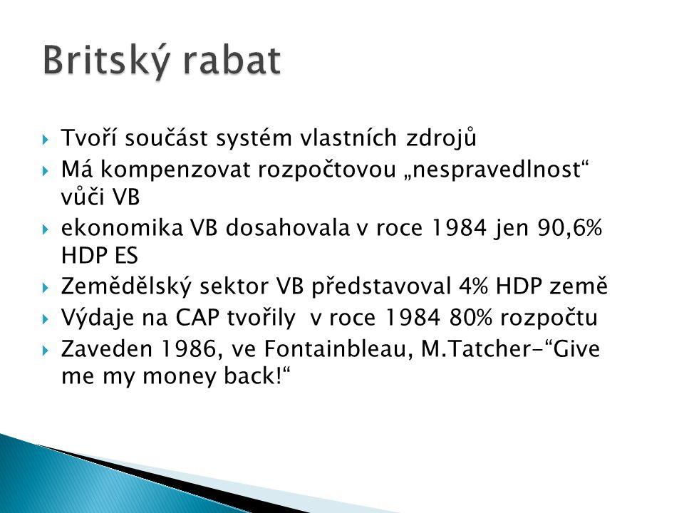 """ Tvoří součást systém vlastních zdrojů  Má kompenzovat rozpočtovou """"nespravedlnost vůči VB  ekonomika VB dosahovala v roce 1984 jen 90,6% HDP ES  Zemědělský sektor VB představoval 4% HDP země  Výdaje na CAP tvořily v roce 1984 80% rozpočtu  Zaveden 1986, ve Fontainbleau, M.Tatcher- Give me my money back!"""