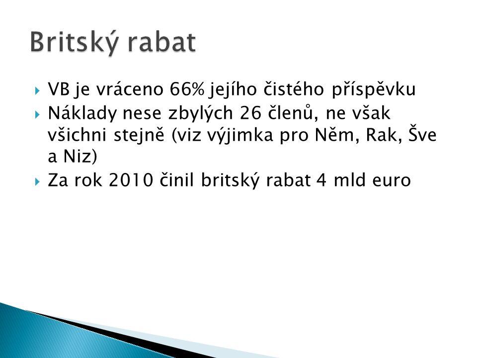  VB je vráceno 66% jejího čistého příspěvku  Náklady nese zbylých 26 členů, ne však všichni stejně (viz výjimka pro Něm, Rak, Šve a Niz)  Za rok 2010 činil britský rabat 4 mld euro