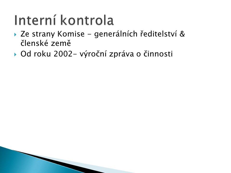  Ze strany Komise - generálních ředitelství & členské země  Od roku 2002- výroční zpráva o činnosti