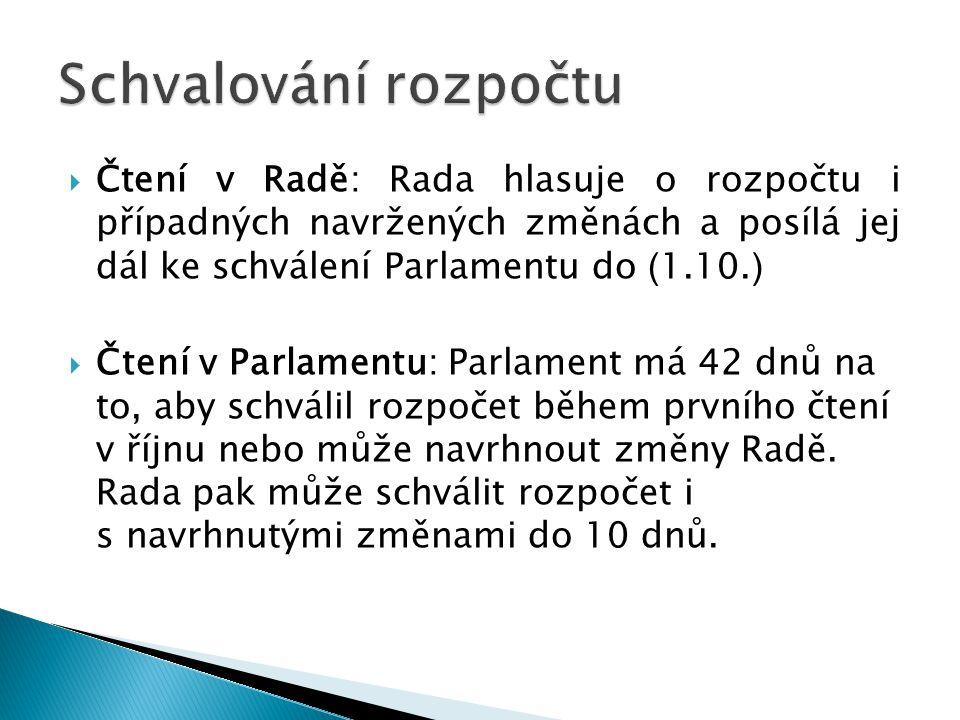  Čtení v Radě: Rada hlasuje o rozpočtu i případných navržených změnách a posílá jej dál ke schválení Parlamentu do ( 1.10. )  Čtení v Parlamentu: Pa