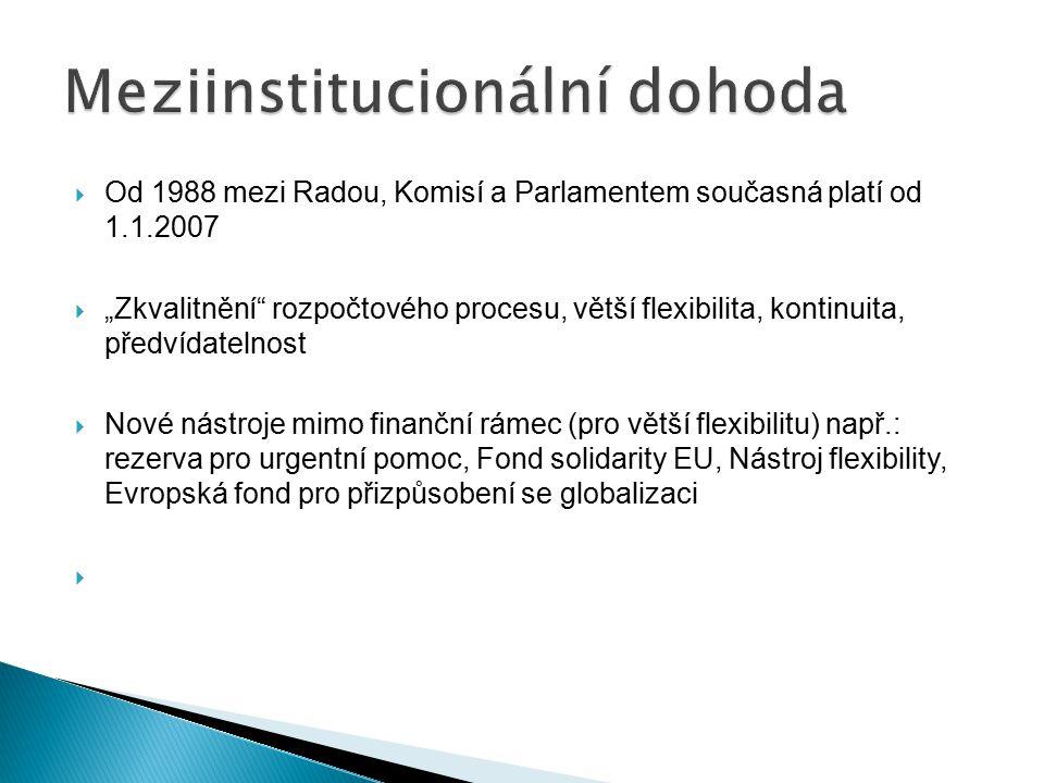 """ Od 1988 mezi Radou, Komisí a Parlamentem současná platí od 1.1.2007  """"Zkvalitnění rozpočtového procesu, větší flexibilita, kontinuita, předvídatelnost  Nové nástroje mimo finanční rámec (pro větší flexibilitu) např.: rezerva pro urgentní pomoc, Fond solidarity EU, Nástroj flexibility, Evropská fond pro přizpůsobení se globalizaci"""