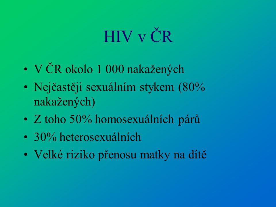 HIV v ČR V ČR okolo 1 000 nakažených Nejčastěji sexuálním stykem (80% nakažených) Z toho 50% homosexuálních párů 30% heterosexuálních Velké riziko pře