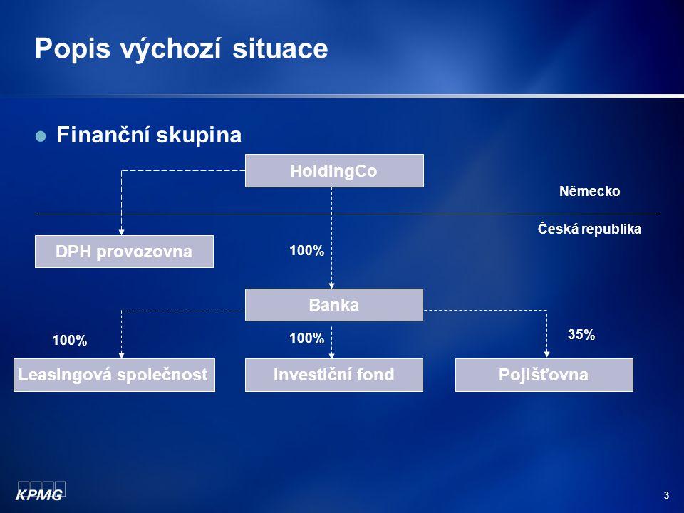 3 Popis výchozí situace Finanční skupina Banka Leasingová společnostInvestiční fondPojišťovna 100% 35% 100% HoldingCo 100% Německo Česká republika DPH