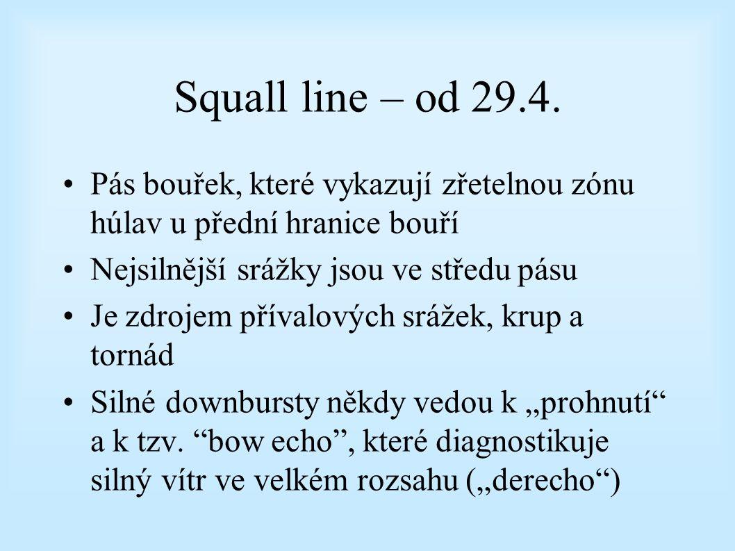 Squall line – od 29.4.