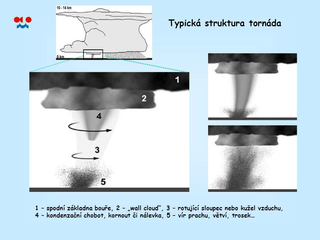 """Typická struktura tornáda 1 – spodní základna bouře, 2 – """"wall cloud , 3 – rotující sloupec nebo kužel vzduchu, 4 – kondenzační chobot, kornout či nálevka, 5 – vír prachu, větví, trosek…"""