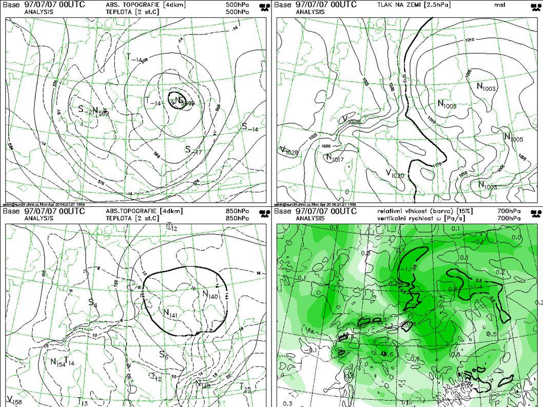 Supercela Vzácný typ bouře, ale s velmi nebezpečnými projevy Výstupný proud rotuje (mesocyklóna) Výskyt velkých krup (až kolem 5 cm) Extrémní srážky Silné downbursty Silná tornáda