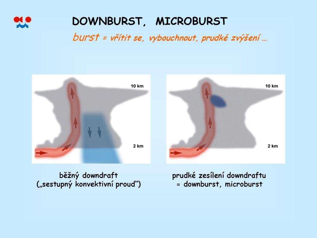 """DOWNBURST, MICROBURST burst = vřítit se, vybouchnout, prudké zvýšení … běžný downdraft (""""sestupný konvektivní proud ) prudké zesílení downdraftu = downburst, microburst"""