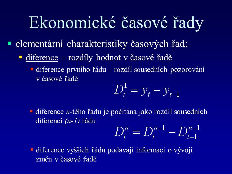 Ekonomické časové řady  elementární charakteristiky časových řad:  diference – rozdíly hodnot v časové řadě  diference prvního řádu – rozdíl sousedních pozorování v časové řadě  diference n-tého řádu je počítána jako rozdíl sousedních diferencí (n-1) řádu  diference vyšších řádů podávají informaci o vývoji změn v časové řadě