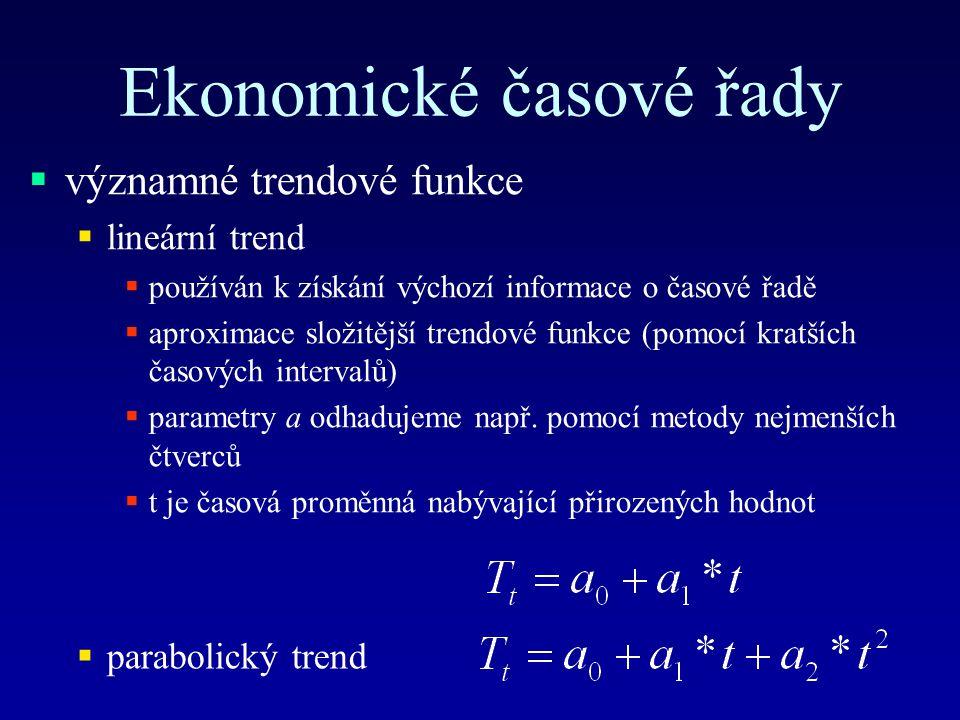 Ekonomické časové řady  významné trendové funkce  lineární trend  používán k získání výchozí informace o časové řadě  aproximace složitější trendové funkce (pomocí kratších časových intervalů)  parametry a odhadujeme např.