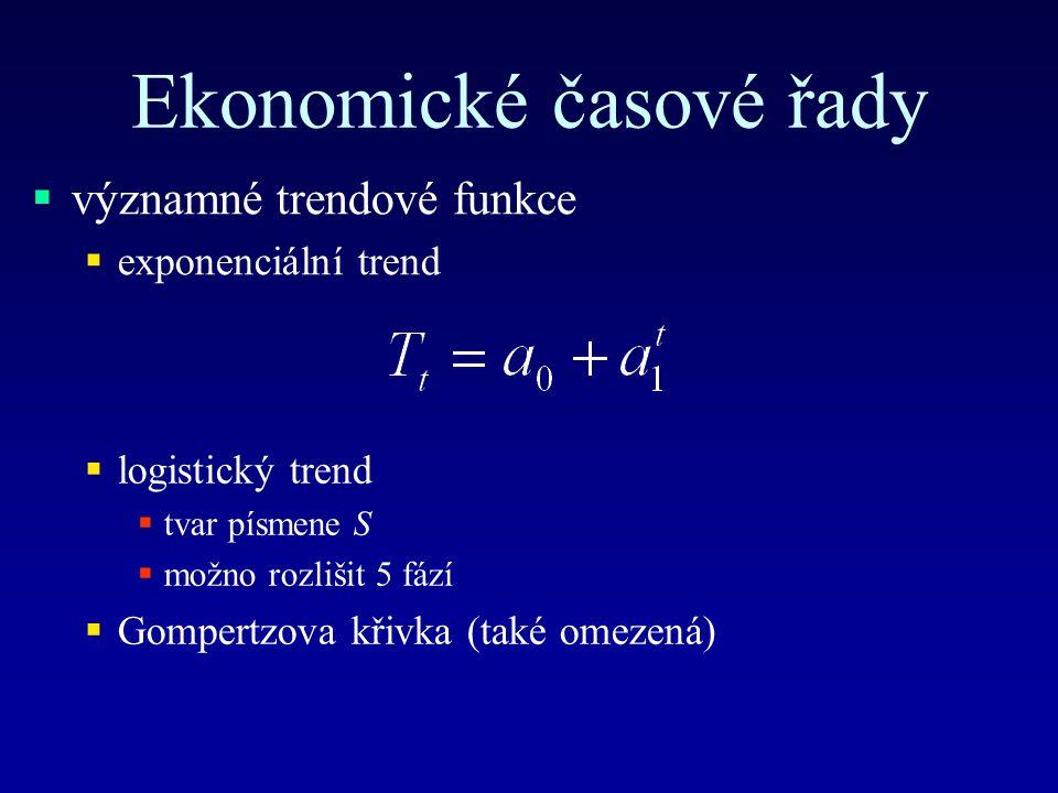 Ekonomické časové řady  významné trendové funkce  exponenciální trend  logistický trend  tvar písmene S  možno rozlišit 5 fází  Gompertzova křivka (také omezená)