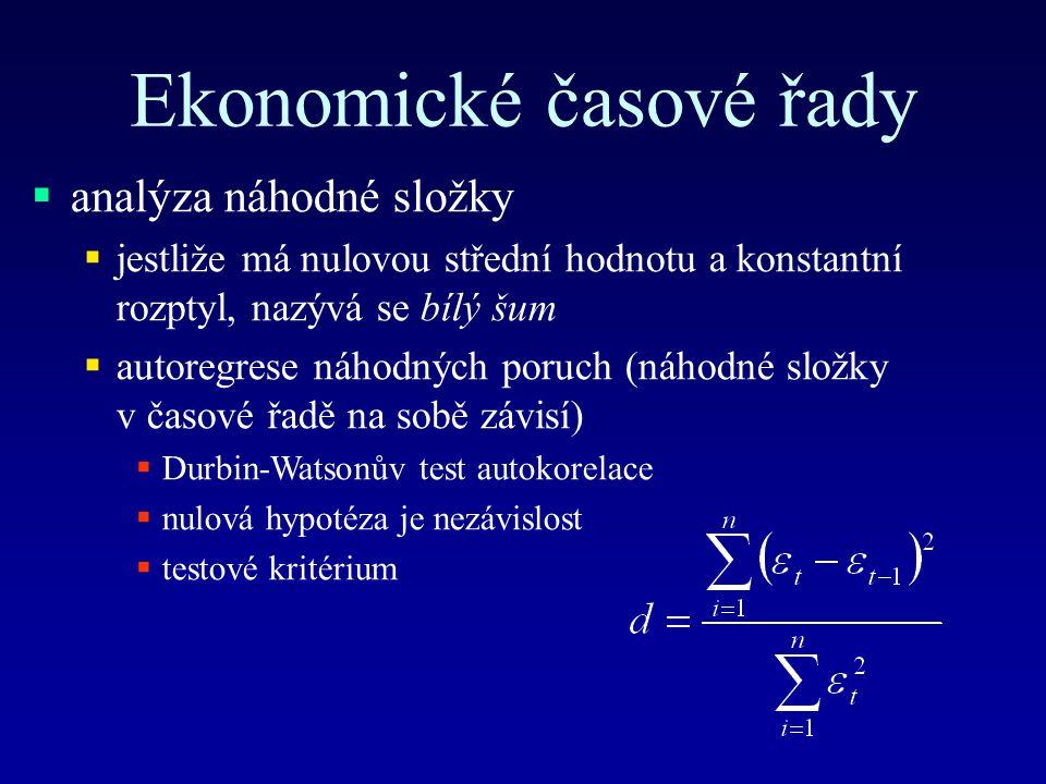 Ekonomické časové řady  analýza náhodné složky  jestliže má nulovou střední hodnotu a konstantní rozptyl, nazývá se bílý šum  autoregrese náhodných poruch (náhodné složky v časové řadě na sobě závisí)  Durbin-Watsonův test autokorelace  nulová hypotéza je nezávislost  testové kritérium