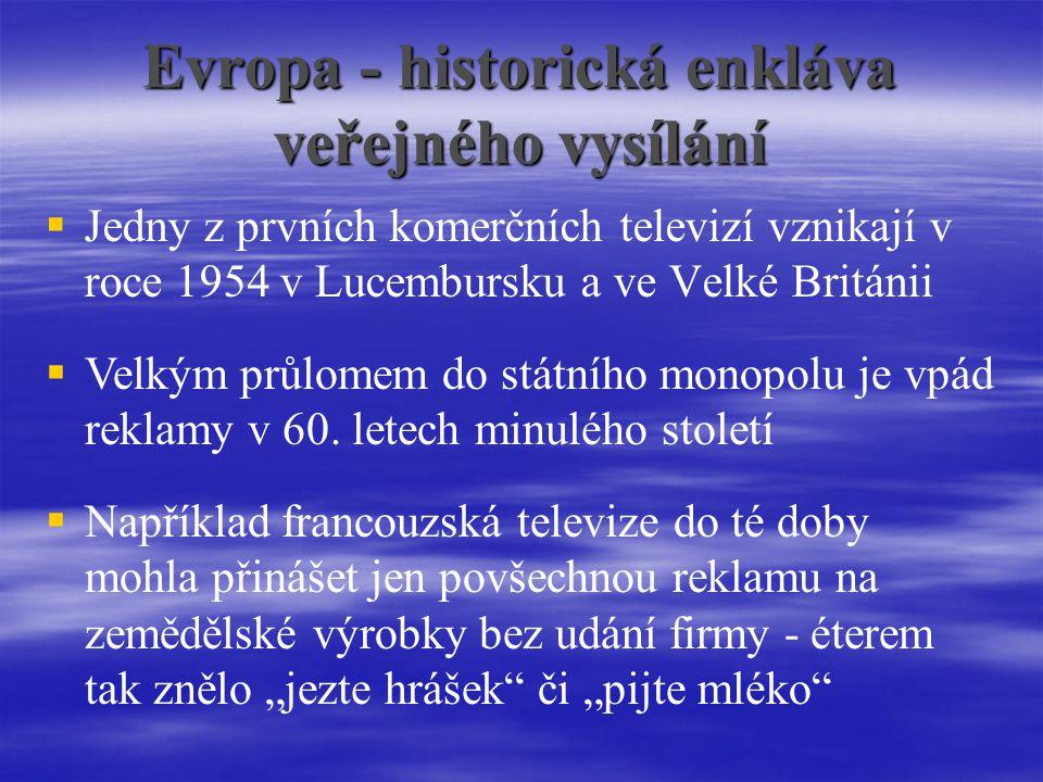 Jak je to nyní v České republice.