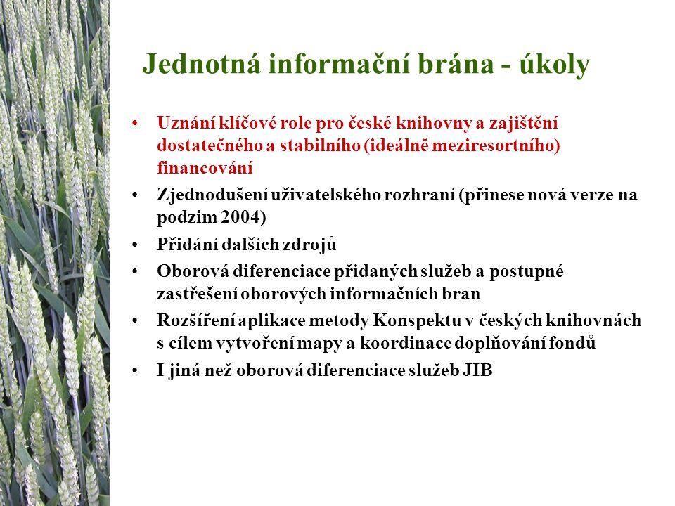 Jednotná informační brána - úkoly Uznání klíčové role pro české knihovny a zajištění dostatečného a stabilního (ideálně meziresortního) financování Zjednodušení uživatelského rozhraní (přinese nová verze na podzim 2004) Přidání dalších zdrojů Oborová diferenciace přidaných služeb a postupné zastřešení oborových informačních bran Rozšíření aplikace metody Konspektu v českých knihovnách s cílem vytvoření mapy a koordinace doplňování fondů I jiná než oborová diferenciace služeb JIB