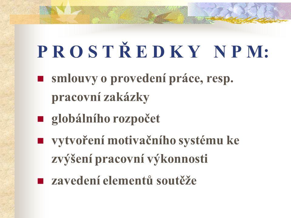 P R O S T Ř E D K Y N P M: smlouvy o provedení práce, resp.