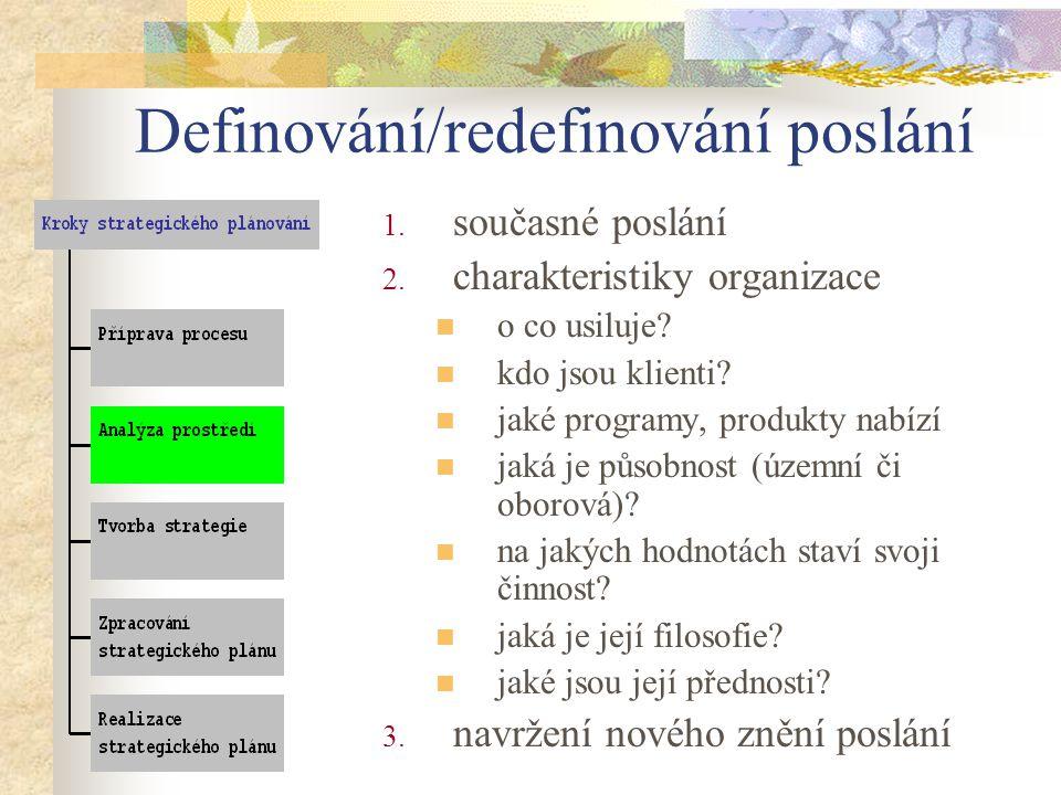 Definování/redefinování poslání 1.současné poslání 2.