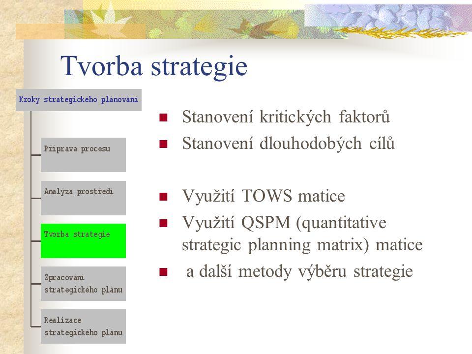 Tvorba strategie Stanovení kritických faktorů Stanovení dlouhodobých cílů Využití TOWS matice Využití QSPM (quantitative strategic planning matrix) matice a další metody výběru strategie
