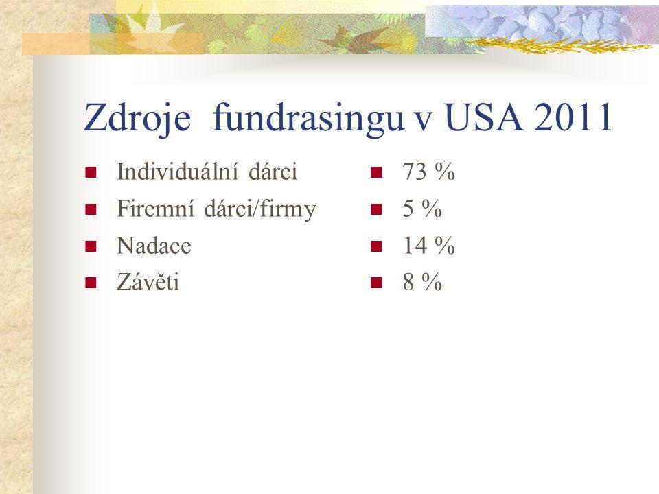 Zdroje fundrasingu v USA 2011 Individuální dárci Firemní dárci/firmy Nadace Závěti 73 % 5 % 14 % 8 %