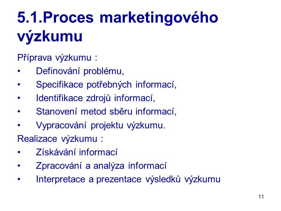 11 5.1.Proces marketingového výzkumu Příprava výzkumu : Definování problému, Specifikace potřebných informací, Identifikace zdrojů informací, Stanovení metod sběru informací, Vypracování projektu výzkumu.