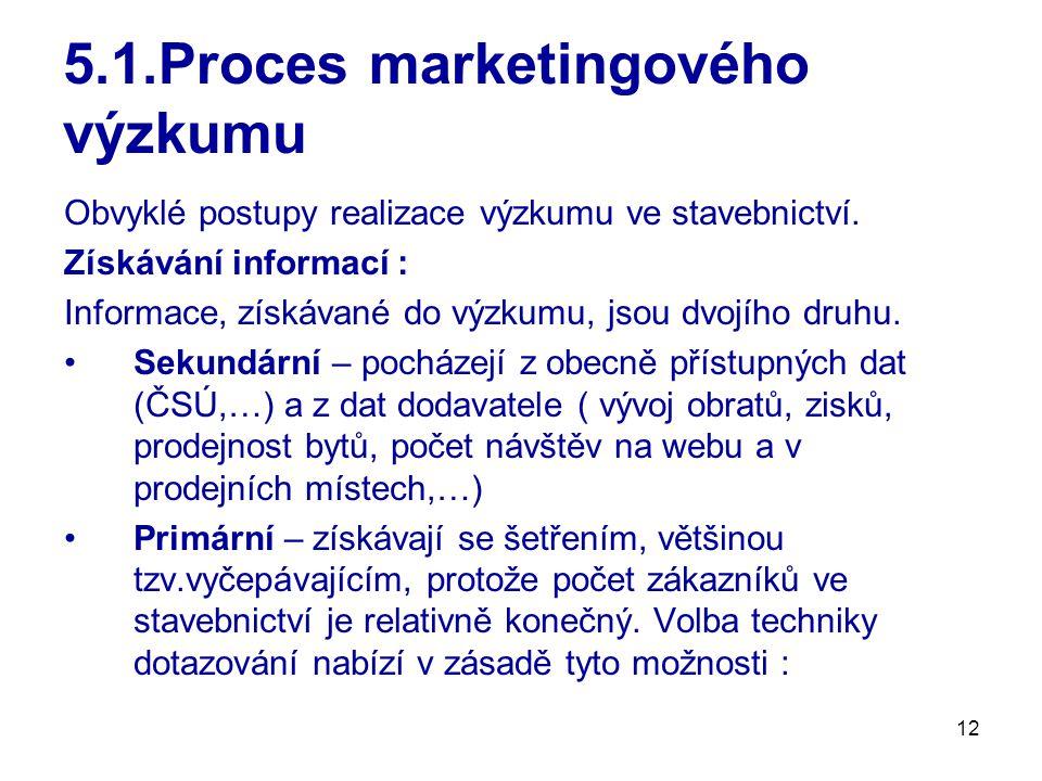12 5.1.Proces marketingového výzkumu Obvyklé postupy realizace výzkumu ve stavebnictví.