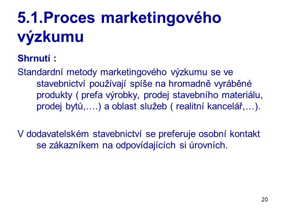 20 5.1.Proces marketingového výzkumu Shrnutí : Standardní metody marketingového výzkumu se ve stavebnictví používají spíše na hromadně vyráběné produkty ( prefa výrobky, prodej stavebního materiálu, prodej bytů,….) a oblast služeb ( realitní kancelář,…).