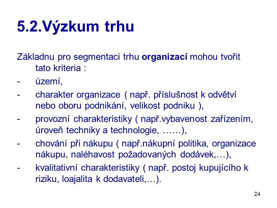 24 5.2.Výzkum trhu Základnu pro segmentaci trhu organizací mohou tvořit tato kriteria : -území, -charakter organizace ( např.