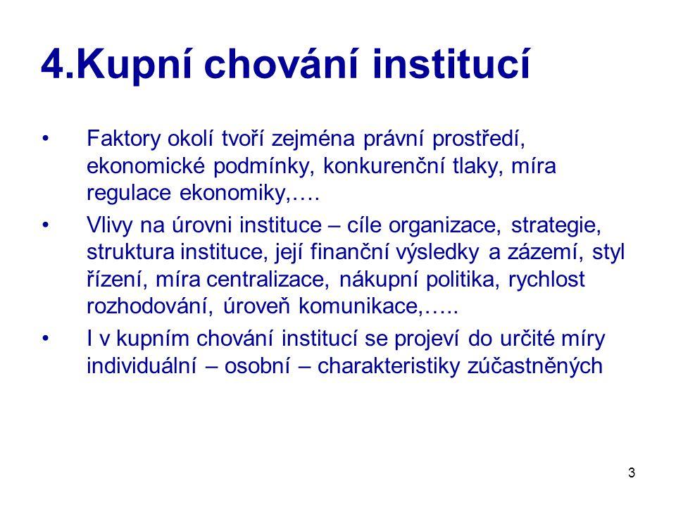 3 4.Kupní chování institucí Faktory okolí tvoří zejména právní prostředí, ekonomické podmínky, konkurenční tlaky, míra regulace ekonomiky,….