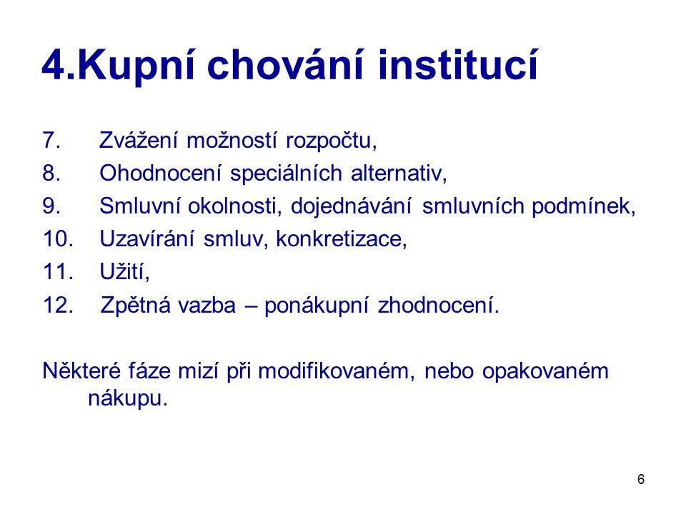 6 4.Kupní chování institucí 7. Zvážení možností rozpočtu, 8.