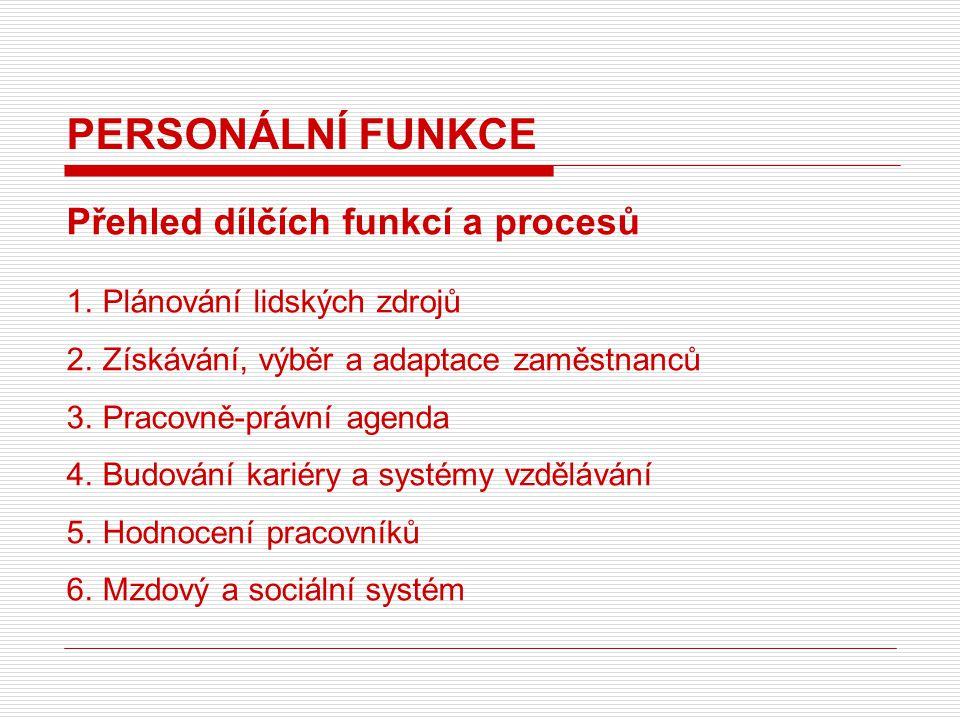 Přehled dílčích funkcí a procesů 1.Plánování lidských zdrojů 2.Získávání, výběr a adaptace zaměstnanců 3.Pracovně-právní agenda 4.Budování kariéry a s