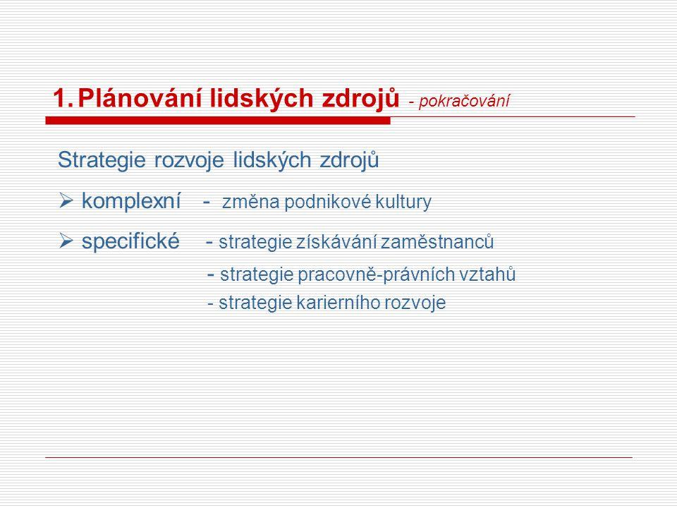 1.Plánování lidských zdrojů - pokračování Strategie rozvoje lidských zdrojů  komplexní - změna podnikové kultury  specifické - strategie získávání z