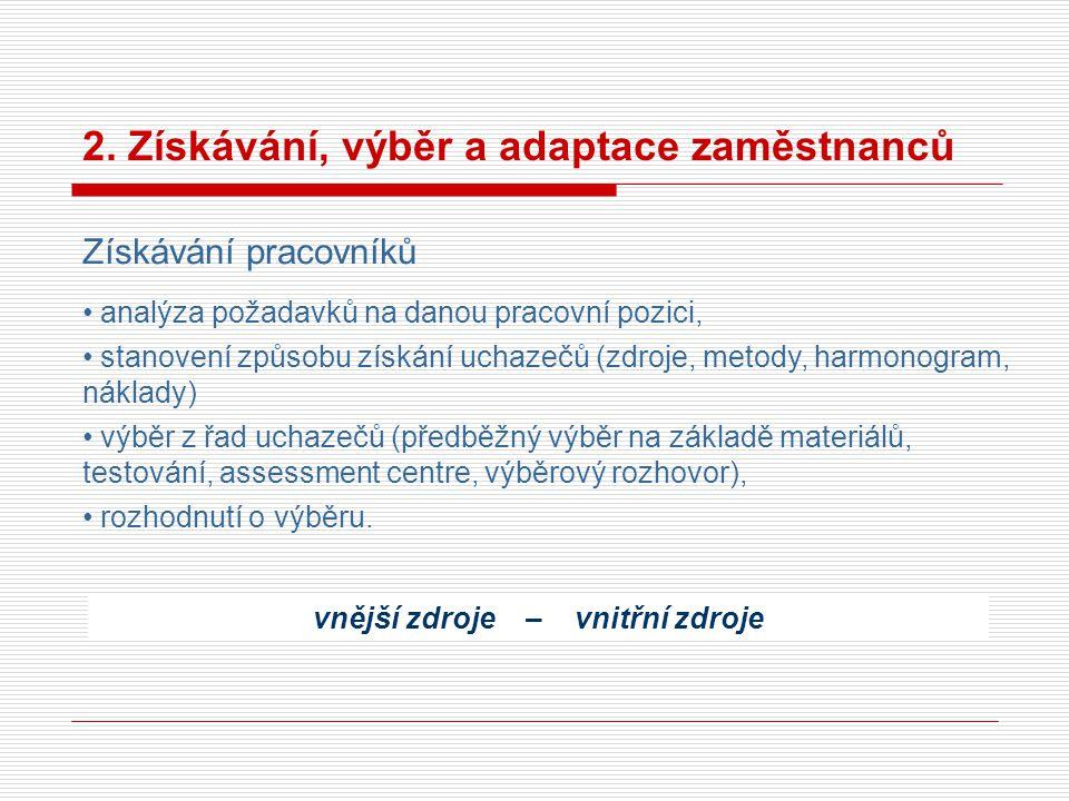 2. Získávání, výběr a adaptace zaměstnanců Získávání pracovníků analýza požadavků na danou pracovní pozici, stanovení způsobu získání uchazečů (zdroje