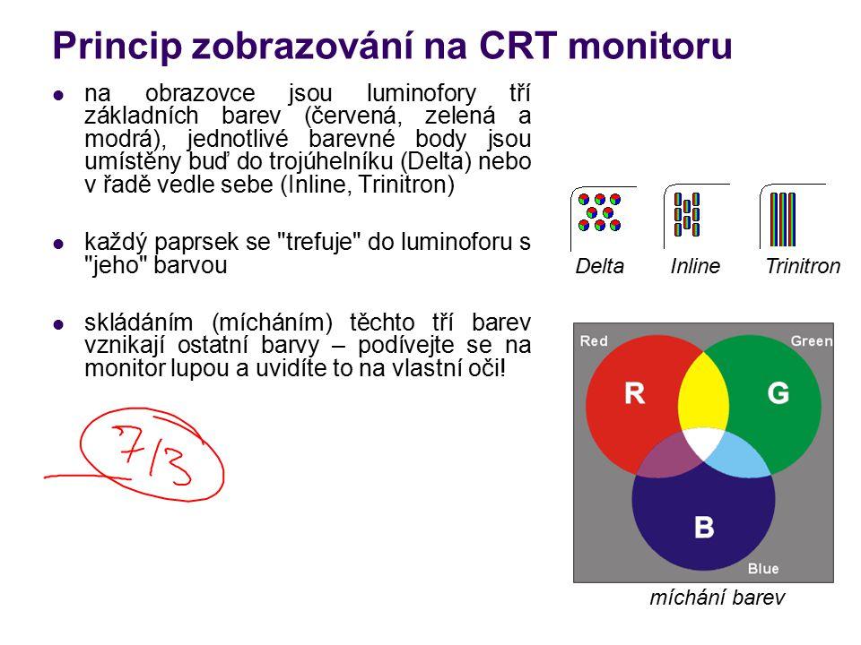Princip zobrazování na CRT monitoru na obrazovce jsou luminofory tří základních barev (červená, zelená a modrá), jednotlivé barevné body jsou umístěny buď do trojúhelníku (Delta) nebo v řadě vedle sebe (Inline, Trinitron) každý paprsek se trefuje do luminoforu s jeho barvou skládáním (mícháním) těchto tří barev vznikají ostatní barvy – podívejte se na monitor lupou a uvidíte to na vlastní oči.