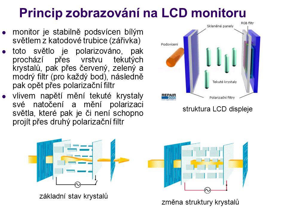Princip zobrazování na LCD monitoru monitor je stabilně podsvícen bílým světlem z katodové trubice (zářivka) toto světlo je polarizováno, pak prochází přes vrstvu tekutých krystalů, pak přes červený, zelený a modrý filtr (pro každý bod), následně pak opět přes polarizační filtr vlivem napětí mění tekuté krystaly své natočení a mění polarizaci světla, které pak je či není schopno projít přes druhý polarizační filtr struktura LCD displeje základní stav krystalů změna struktury krystalů