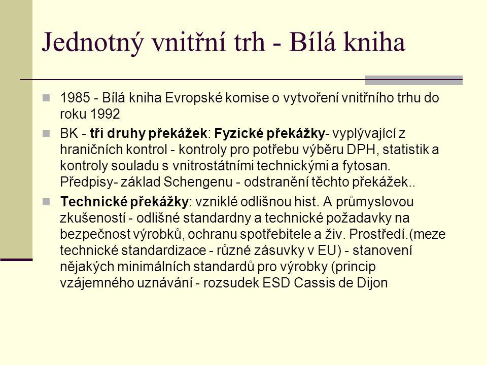 Jednotný vnitřní trh - Bílá kniha 1985 - Bílá kniha Evropské komise o vytvoření vnitřního trhu do roku 1992 BK - tři druhy překážek: Fyzické překážky- vyplývající z hraničních kontrol - kontroly pro potřebu výběru DPH, statistik a kontroly souladu s vnitrostátními technickými a fytosan.
