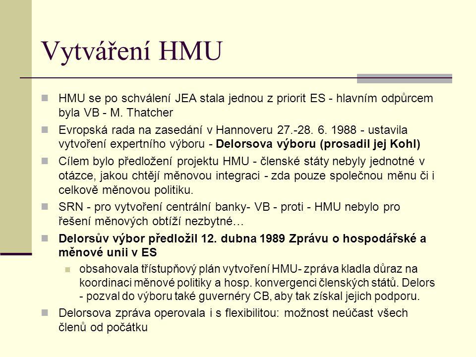 Vytváření HMU HMU se po schválení JEA stala jednou z priorit ES - hlavním odpůrcem byla VB - M.