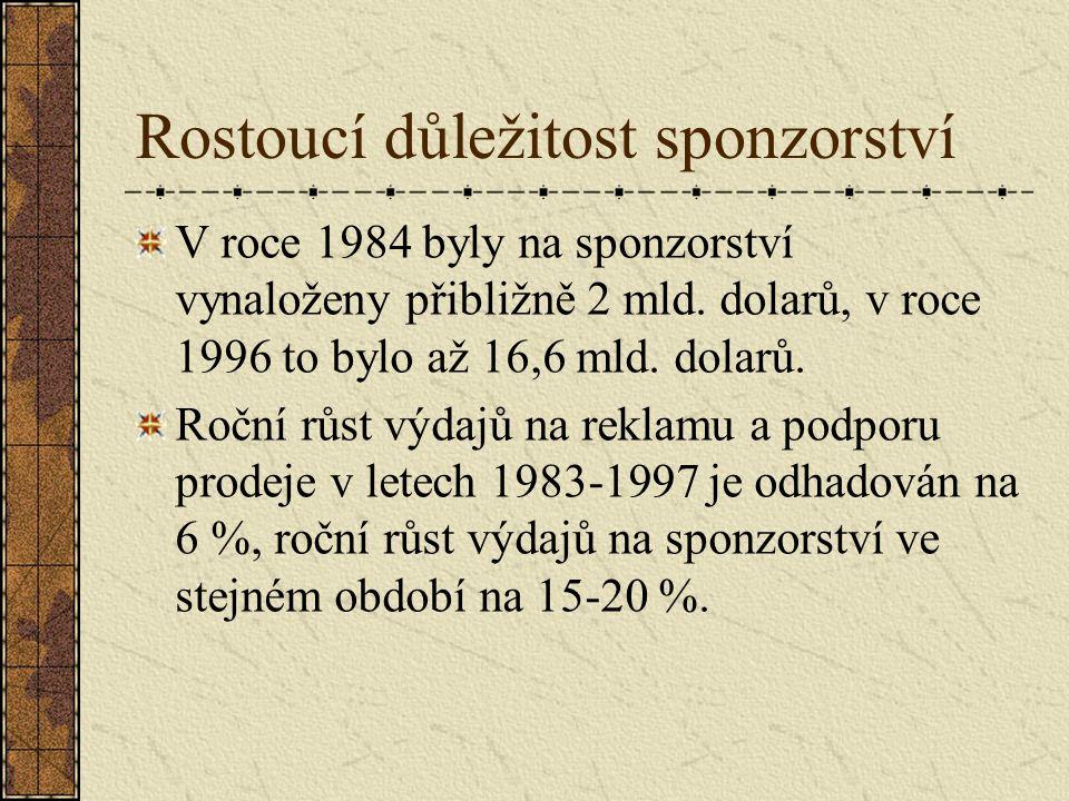 Rostoucí důležitost sponzorství V roce 1984 byly na sponzorství vynaloženy přibližně 2 mld.