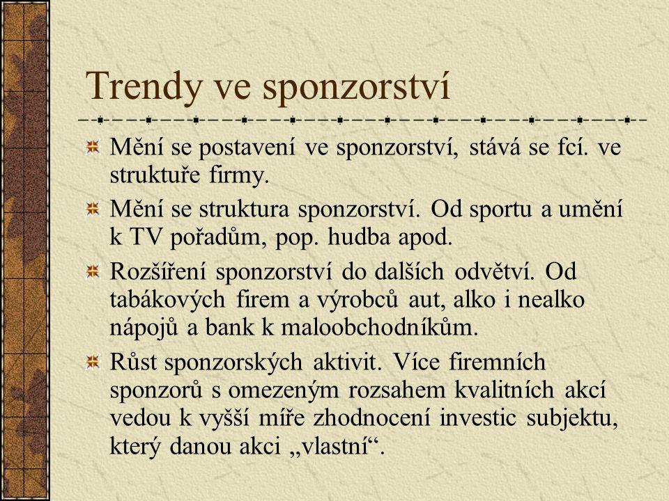 Trendy ve sponzorství Mění se postavení ve sponzorství, stává se fcí.