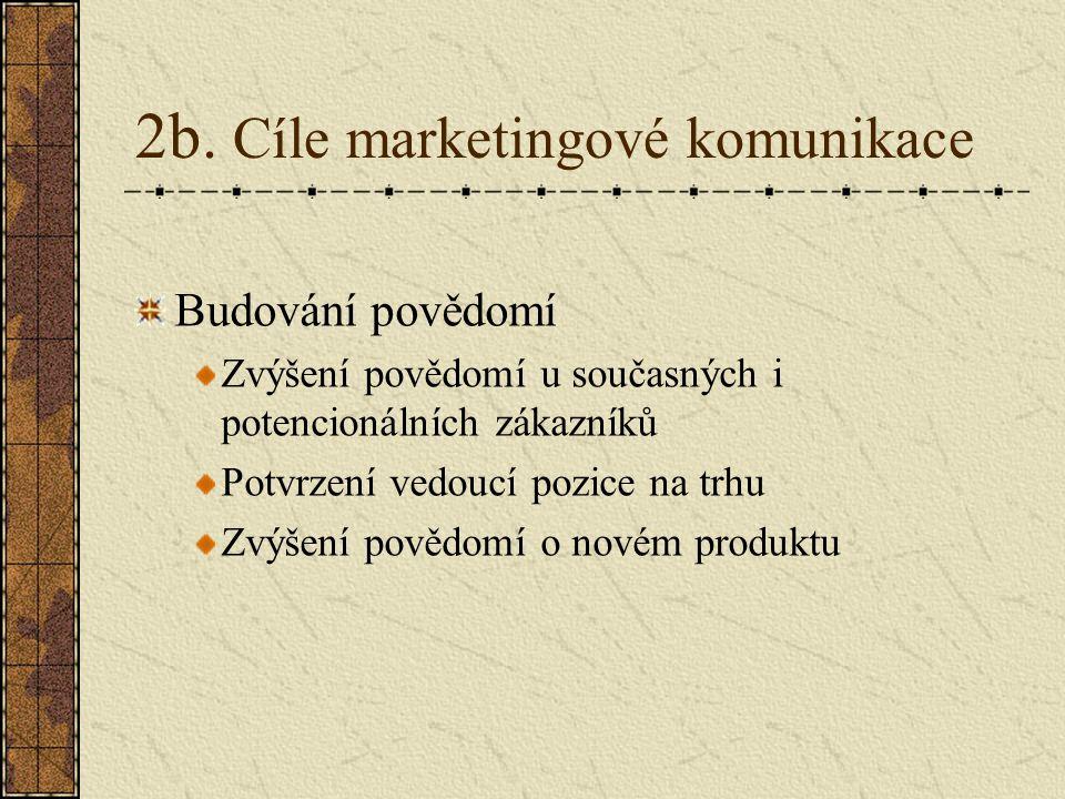 2b. Cíle marketingové komunikace Budování povědomí Zvýšení povědomí u současných i potencionálních zákazníků Potvrzení vedoucí pozice na trhu Zvýšení