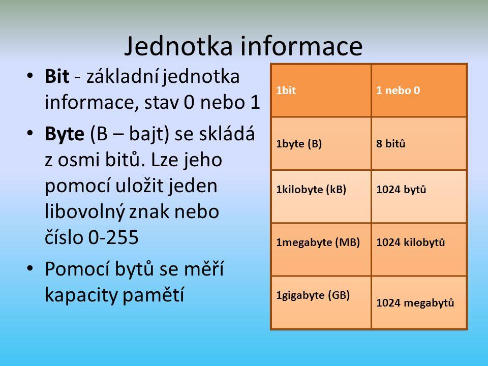 Jednotka informace Bit - základní jednotka informace, stav 0 nebo 1 Byte (B – bajt) se skládá z osmi bitů.