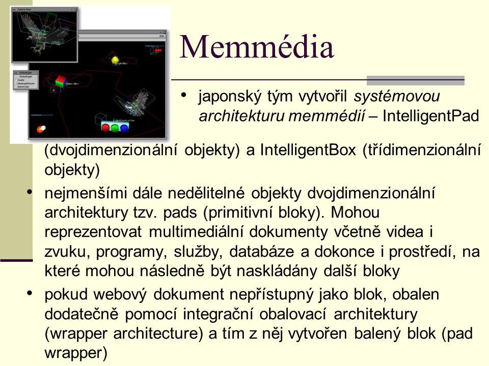 Memmédia (dvojdimenzionální objekty) a IntelligentBox (třídimenzionální objekty) nejmenšími dále nedělitelné objekty dvojdimenzionální architektury tz