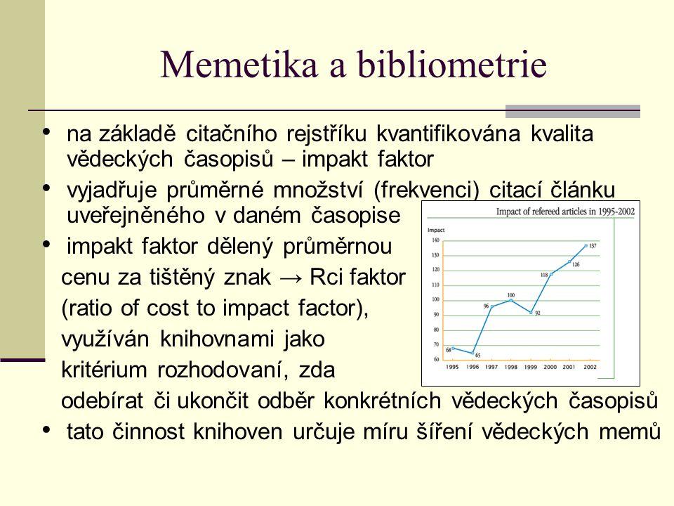 Memetika a bibliometrie na základě citačního rejstříku kvantifikována kvalita vědeckých časopisů – impakt faktor vyjadřuje průměrné množství (frekvenc