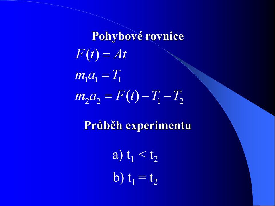 Pohybové rovnice Průběh experimentu a) t 1 < t 2 b) t 1 = t 2