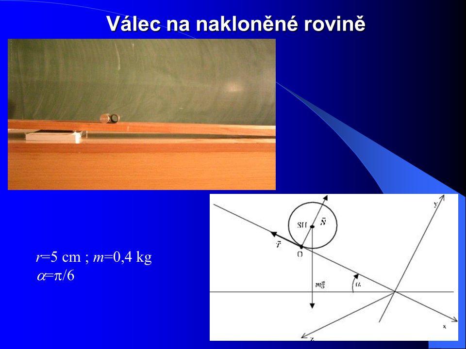 Válec na nakloněné rovině Válec na nakloněné rovině r=5 cm ; m=0,4 kg  =  /6
